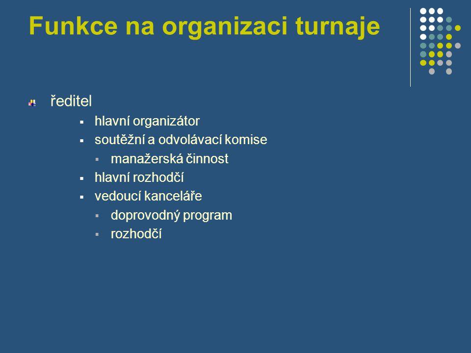 Funkce na organizaci turnaje ředitel  hlavní organizátor  soutěžní a odvolávací komise  manažerská činnost  hlavní rozhodčí  vedoucí kanceláře  doprovodný program  rozhodčí