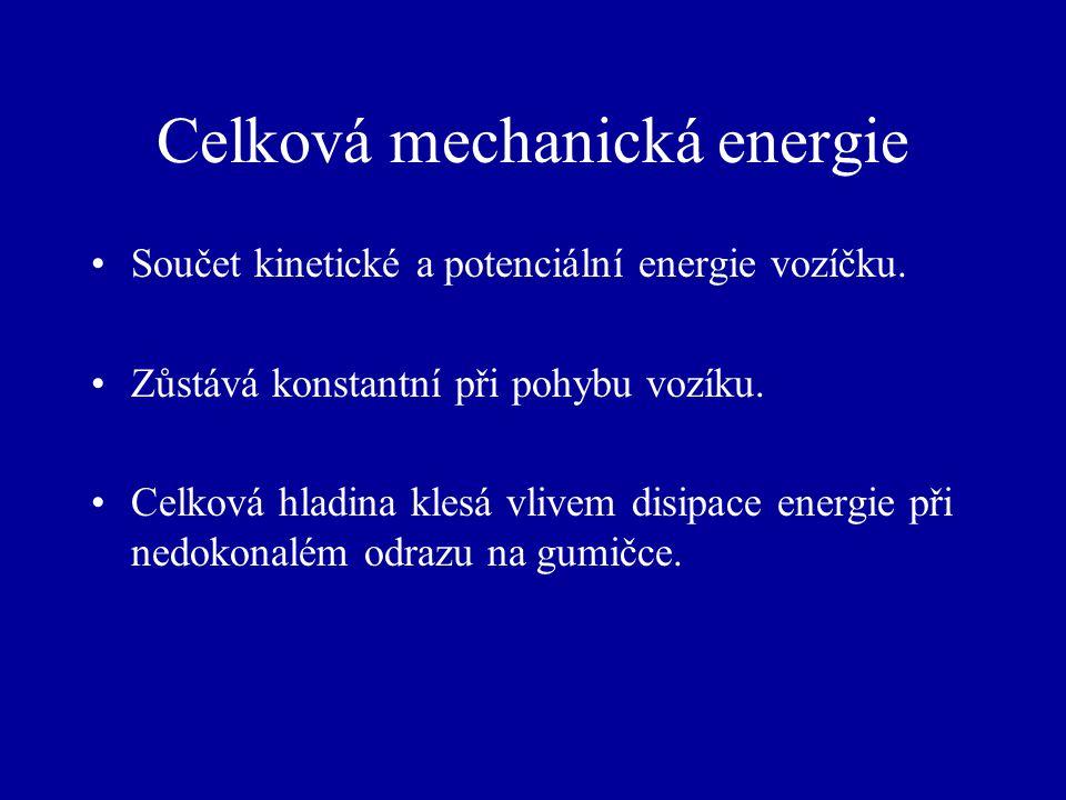 Celková mechanická energie Součet kinetické a potenciální energie vozíčku.