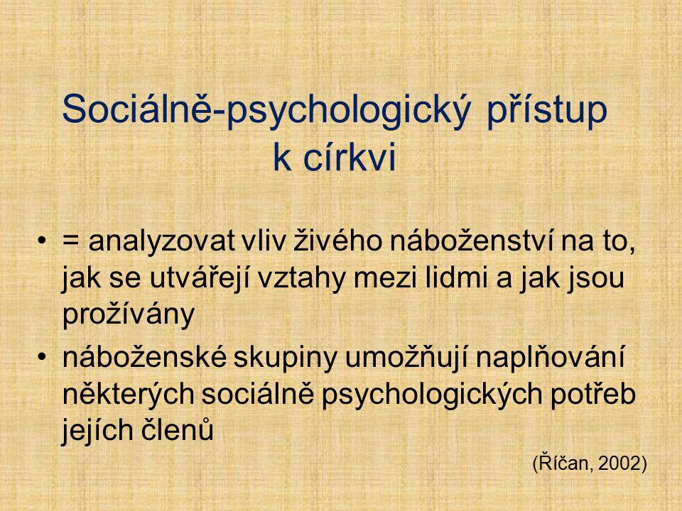 Sociálně-psychologické potřeby věřících Kontakt s lidmi a pozice ve společenství – např.