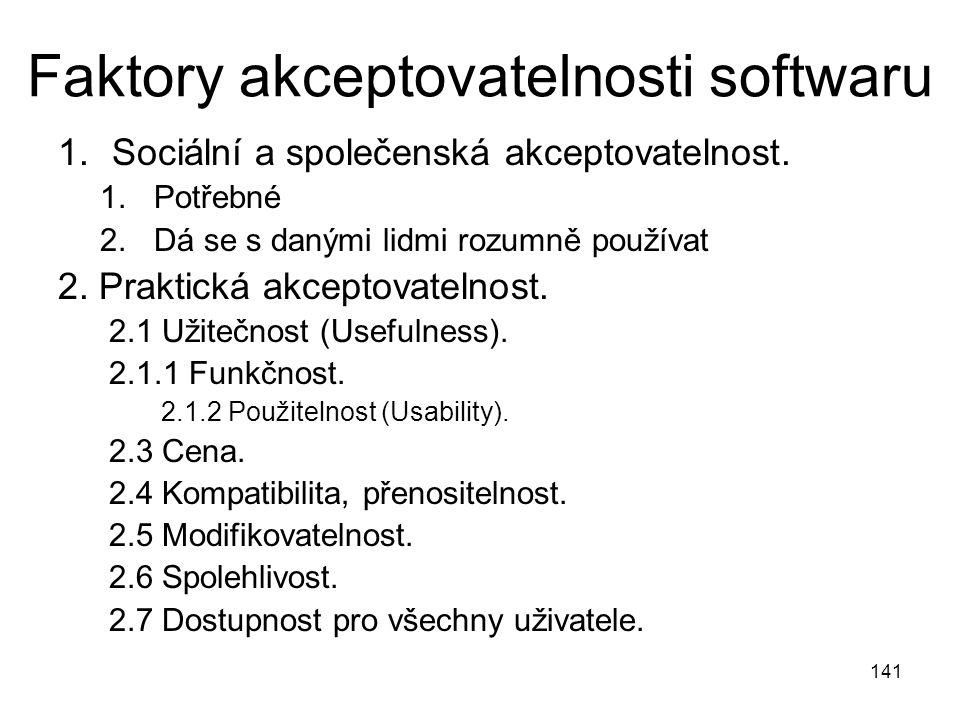 141 Faktory akceptovatelnosti softwaru 1.Sociální a společenská akceptovatelnost. 1.Potřebné 2.Dá se s danými lidmi rozumně používat 2. Praktická akce