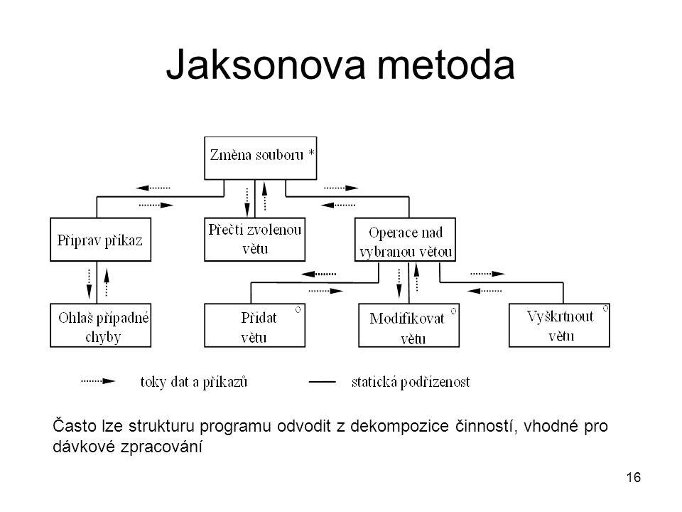 16 Jaksonova metoda Často lze strukturu programu odvodit z dekompozice činností, vhodné pro dávkové zpracování