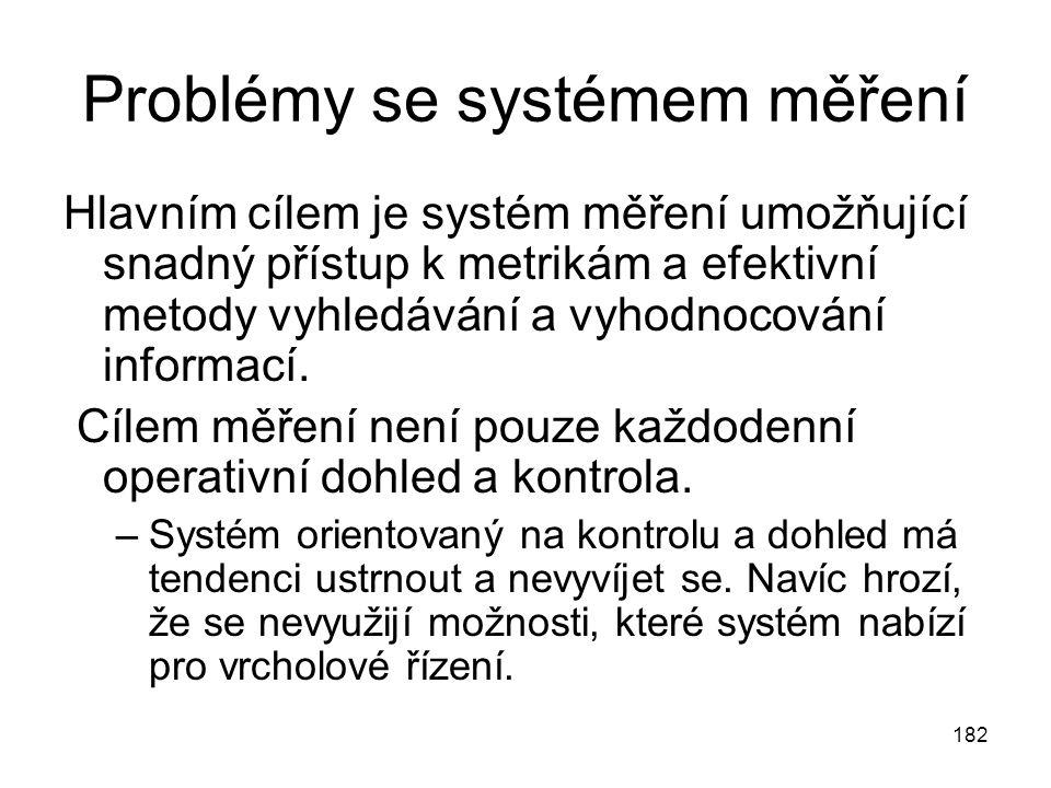 182 Problémy se systémem měření Hlavním cílem je systém měření umožňující snadný přístup k metrikám a efektivní metody vyhledávání a vyhodnocování inf