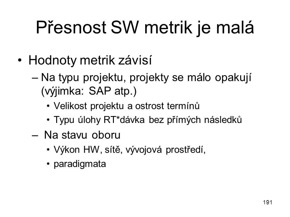 191 Přesnost SW metrik je malá Hodnoty metrik závisí –Na typu projektu, projekty se málo opakují (výjimka: SAP atp.) Velikost projektu a ostrost termí