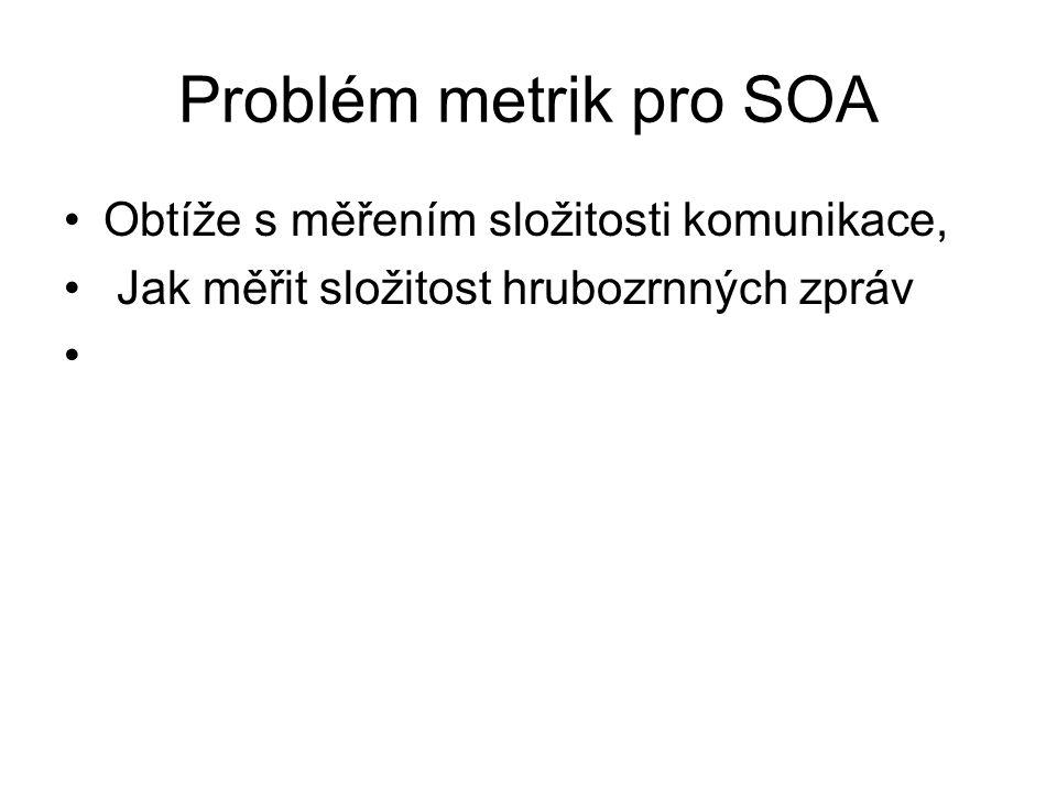 Problém metrik pro SOA Obtíže s měřením složitosti komunikace, Jak měřit složitost hrubozrnných zpráv