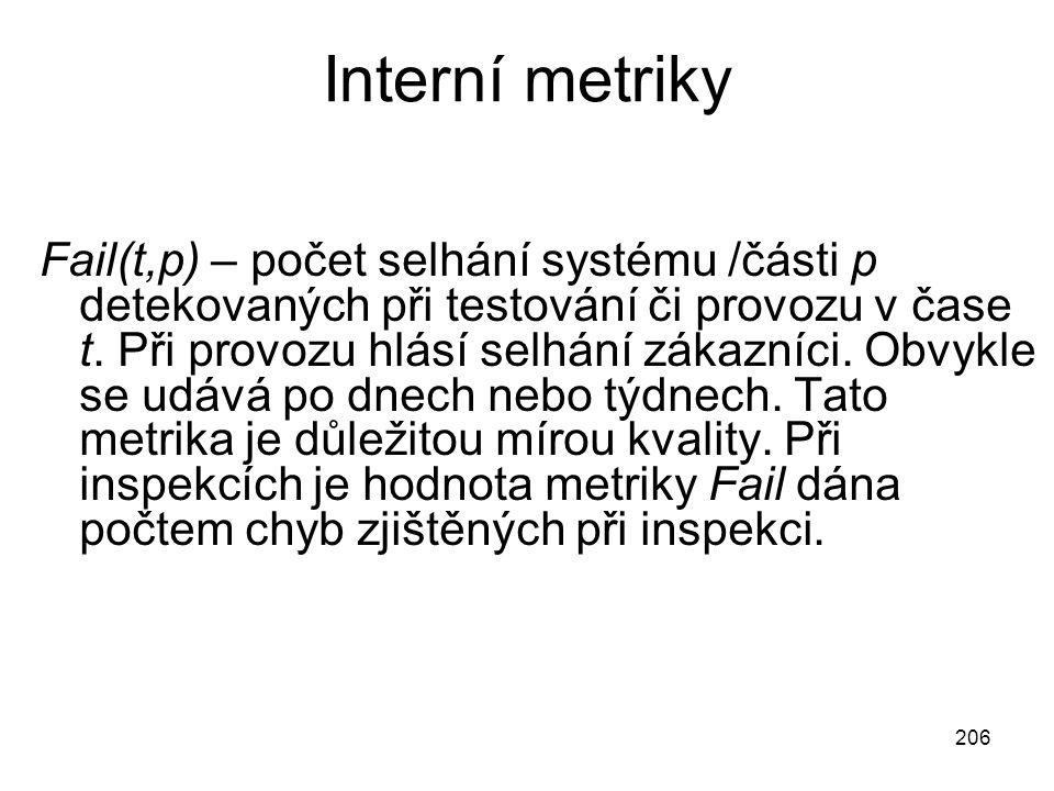 206 Interní metriky Fail(t,p) – počet selhání systému /části p detekovaných při testování či provozu v čase t. Při provozu hlásí selhání zákazníci. Ob