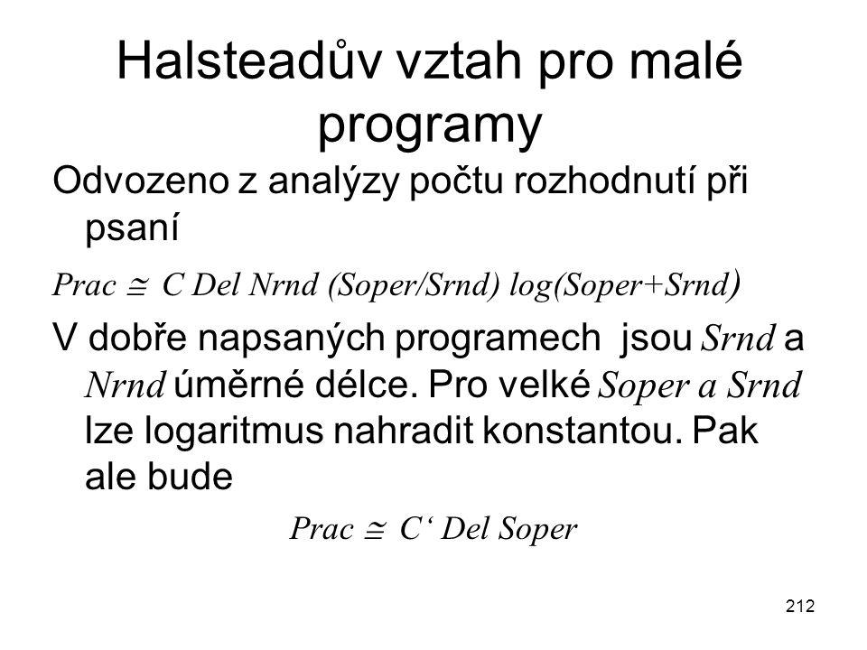 212 Halsteadův vztah pro malé programy Odvozeno z analýzy počtu rozhodnutí při psaní Prac  C Del Nrnd (Soper/Srnd) log(Soper+Srnd ) V dobře napsaných