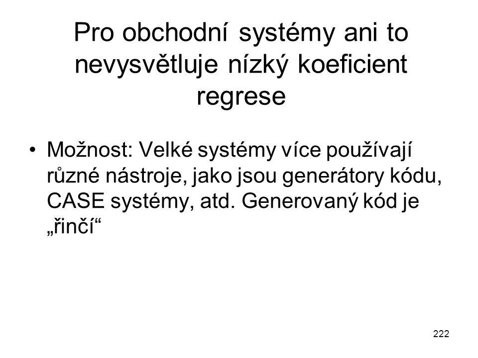 222 Pro obchodní systémy ani to nevysvětluje nízký koeficient regrese Možnost: Velké systémy více používají různé nástroje, jako jsou generátory kódu,
