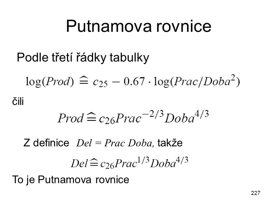 227 Putnamova rovnice Podle třetí řádky tabulky čili Z definice Del = Prac Doba, takže To je Putnamova rovnice