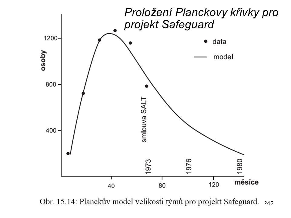 242 Proložení Planckovy křivky pro projekt Safeguard