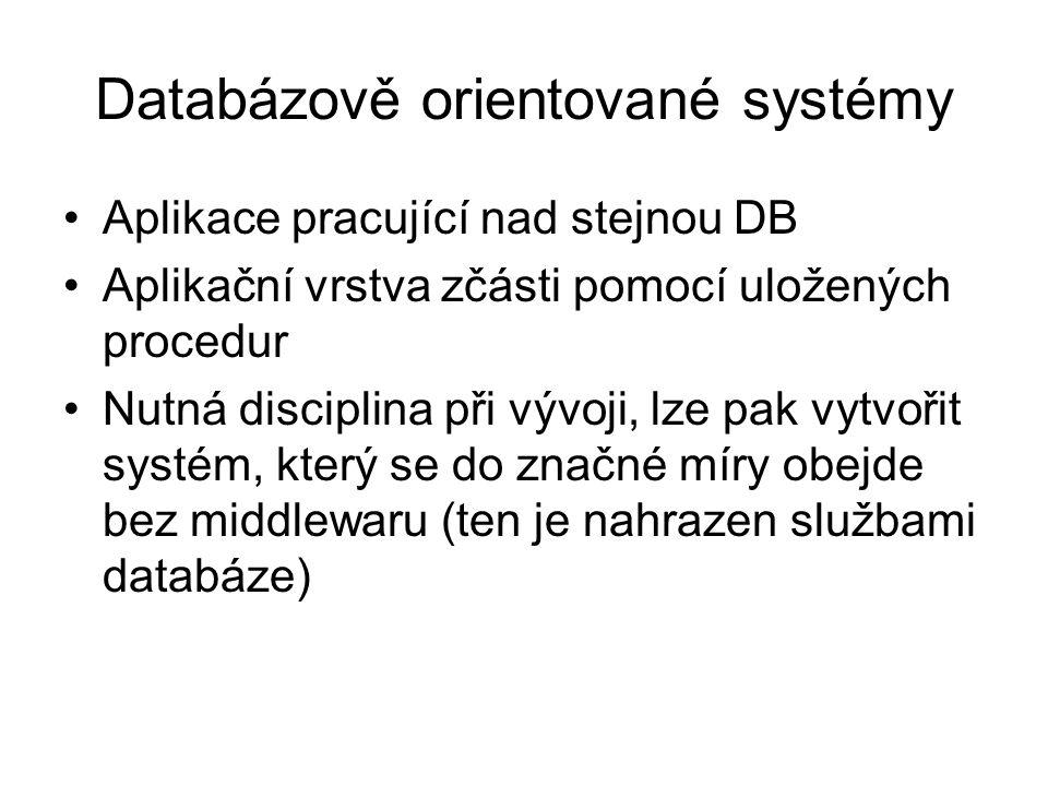 Databázově orientované systémy Aplikace pracující nad stejnou DB Aplikační vrstva zčásti pomocí uložených procedur Nutná disciplina při vývoji, lze pa