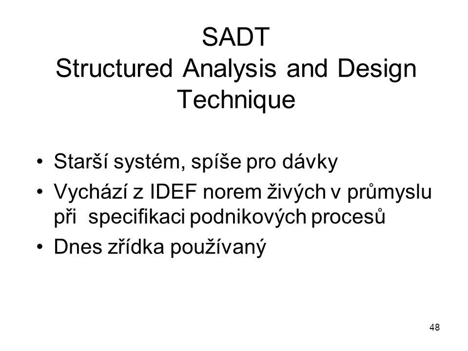 48 SADT Structured Analysis and Design Technique Starší systém, spíše pro dávky Vychází z IDEF norem živých v průmyslu při specifikaci podnikových pro