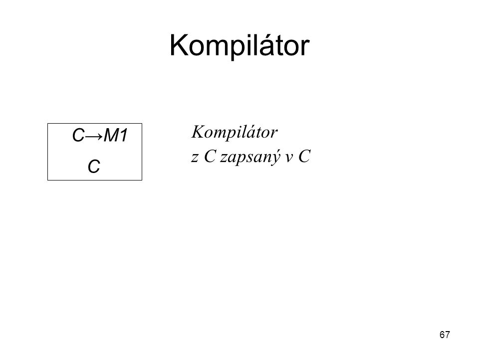 Kompilátor 67 C→M1 C Kompilátor z C zapsaný v C