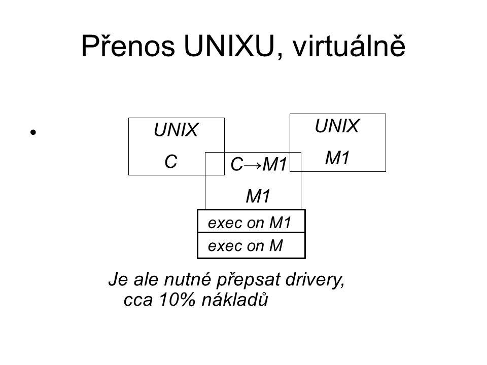 Přenos UNIXU, virtuálně C→M1 M1 UNIX C UNIX M1 Je ale nutné přepsat drivery, cca 10% nákladů exec on M1 exec on M