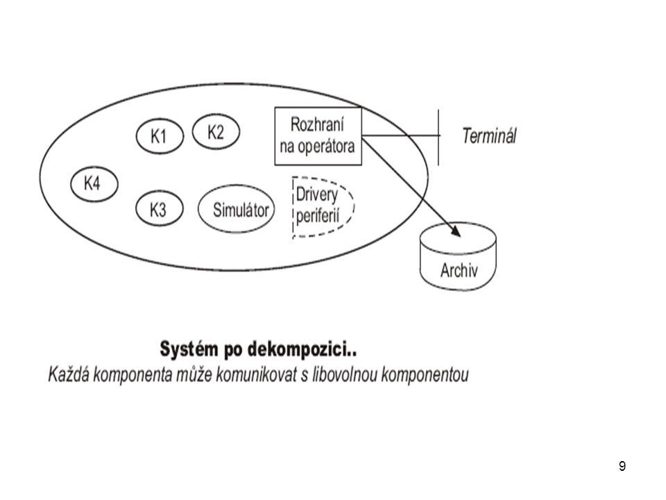 90 Integrace zdola -Je třeba mnoho pomocných dat a programů -Funkce systému se testují a mohou předvádět poměrně pozdě + Moduly jsou obecněji použitelné (méně závisí na změnách funkcí systému) + Ověřují se možnosti implementace