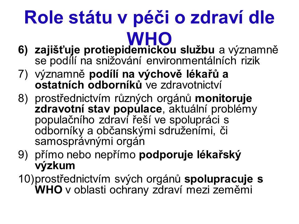 Role státu v péči o zdraví dle WHO 6)zajišťuje protiepidemickou službu a významně se podílí na snižování environmentálních rizik 7)významně podílí na