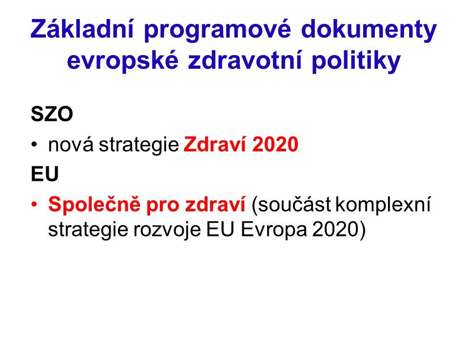 Základní programové dokumenty evropské zdravotní politiky SZO nová strategie Zdraví 2020 EU Společně pro zdraví (součást komplexní strategie rozvoje E
