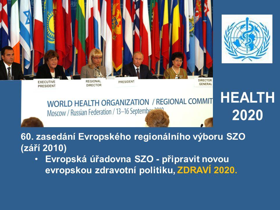 60. zasedání Evropského regionálního výboru SZO (září 2010) Evropská úřadovna SZO - připravit novou evropskou zdravotní politiku, ZDRAVÍ 2020.