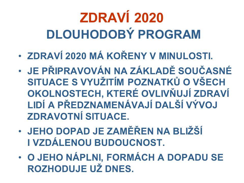 ZDRAVÍ 2020 DLOUHODOBÝ PROGRAM ZDRAVÍ 2020 MÁ KOŘENY V MINULOSTI. JE PŘIPRAVOVÁN NA ZÁKLADĚ SOUČASNÉ SITUACE S VYUŽITÍM POZNATKŮ O VŠECH OKOLNOSTECH,