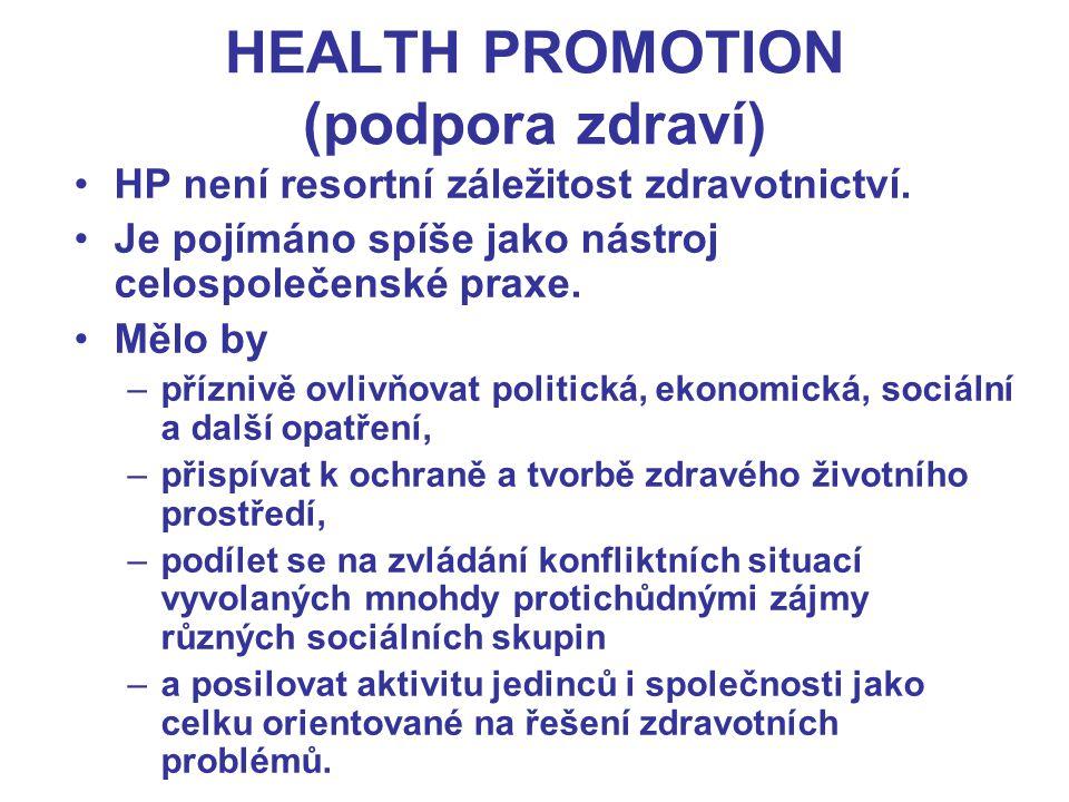 HEALTH PROMOTION (podpora zdraví) HP není resortní záležitost zdravotnictví. Je pojímáno spíše jako nástroj celospolečenské praxe. Mělo by –příznivě o