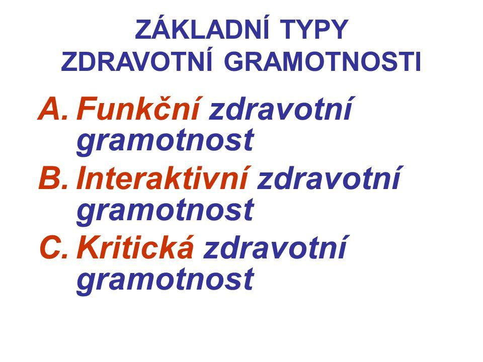 ZÁKLADNÍ TYPY ZDRAVOTNÍ GRAMOTNOSTI A.Funkční zdravotní gramotnost B.Interaktivní zdravotní gramotnost C.Kritická zdravotní gramotnost