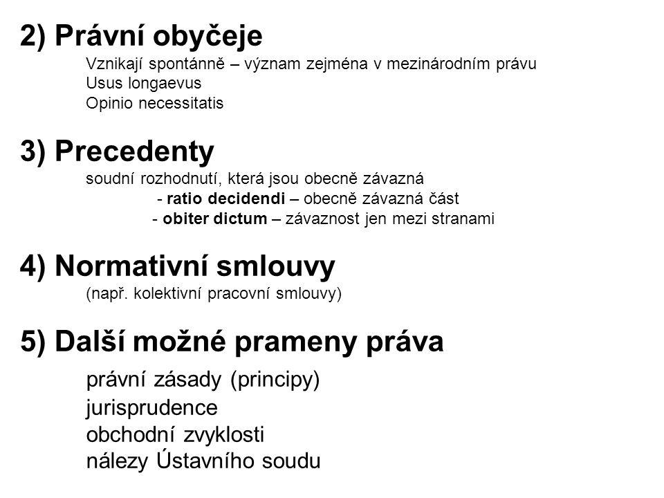 Prameny práva v České republice 1) Právní předpisy 2) Mezinárodní smlouva o přistoupení ČR k ES, mezinárodní smlouvy podle čl.