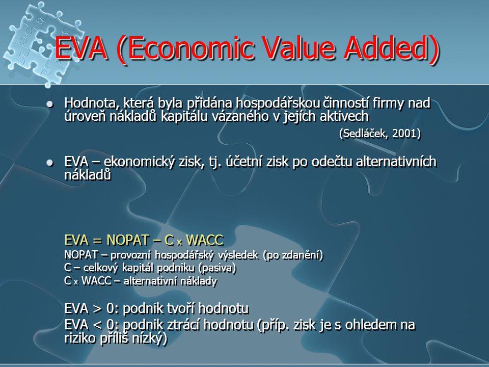 EVA (Economic Value Added) Hodnota, která byla přidána hospodářskou činností firmy nad úroveň nákladů kapitálu vázaného v jejích aktivech (Sedláček, 2