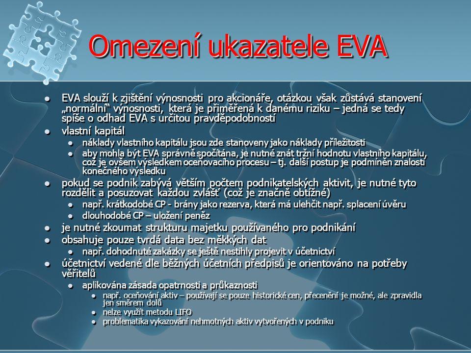 """Omezení ukazatele EVA EVA slouží k zjištění výnosnosti pro akcionáře, otázkou však zůstává stanovení """"normální"""" výnosnosti, která je přiměřená k daném"""