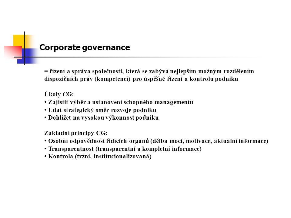 Corporate governance = řízení a správa společností, která se zabývá nejlepším možným rozdělením dispozičních práv (kompetencí) pro úspěšné řízení a kontrolu podniku Úkoly CG: Zajistit výběr a ustanovení schopného managementu Udat strategický směr rozvoje podniku Dohlížet na vysokou výkonnost podniku Základní principy CG: Osobní odpovědnost řídících orgánů (dělba moci, motivace, aktuální informace) Transparentnost (transparentní a kompletní informace) Kontrola (tržní, institucionalizovaná)