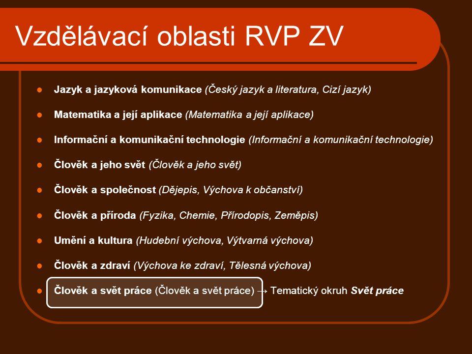 Vzdělávací oblasti RVP ZV Jazyk a jazyková komunikace (Český jazyk a literatura, Cizí jazyk) Matematika a její aplikace (Matematika a její aplikace) I