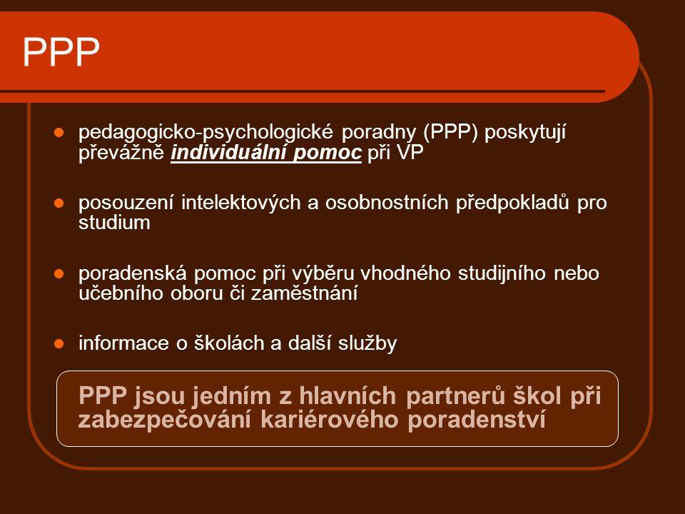 PPP pedagogicko-psychologické poradny (PPP) poskytují převážně individuální pomoc při VP posouzení intelektových a osobnostních předpokladů pro studiu