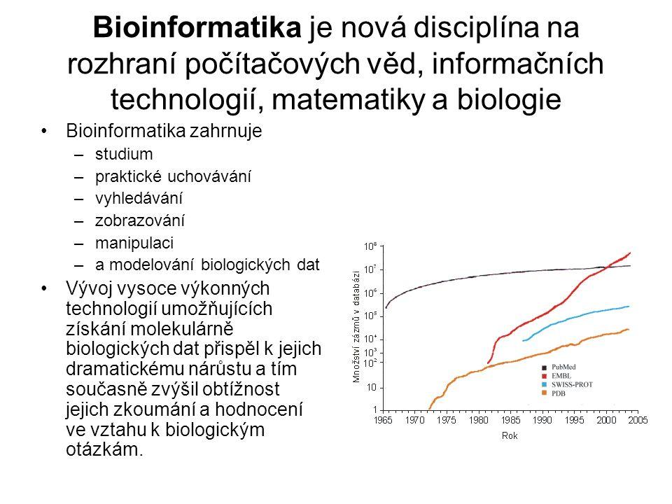 Bioinformatika je nová disciplína na rozhraní počítačových věd, informačních technologií, matematiky a biologie Bioinformatika zahrnuje –studium –prak