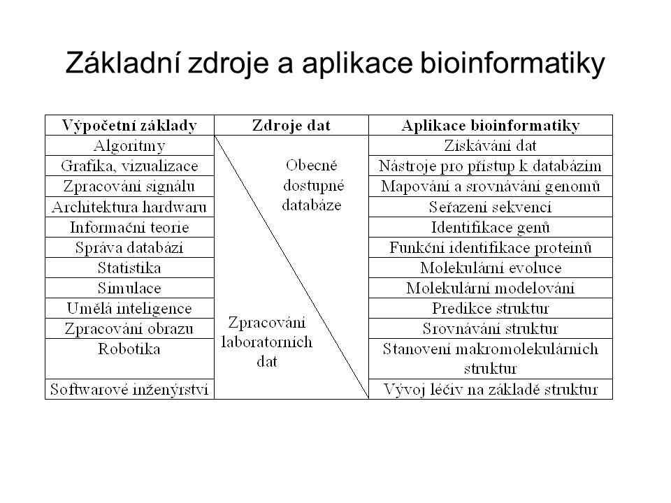 Současné biotechnologické nástroje
