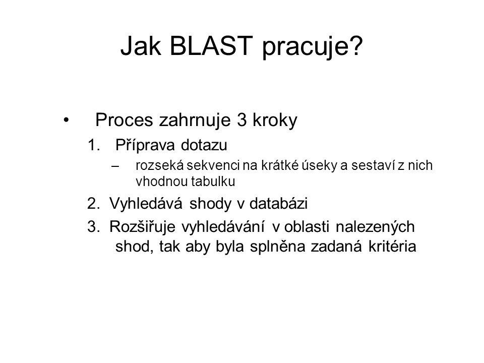 Jak BLAST pracuje? Proces zahrnuje 3 kroky 1.Příprava dotazu –rozseká sekvenci na krátké úseky a sestaví z nich vhodnou tabulku 2. Vyhledává shody v d