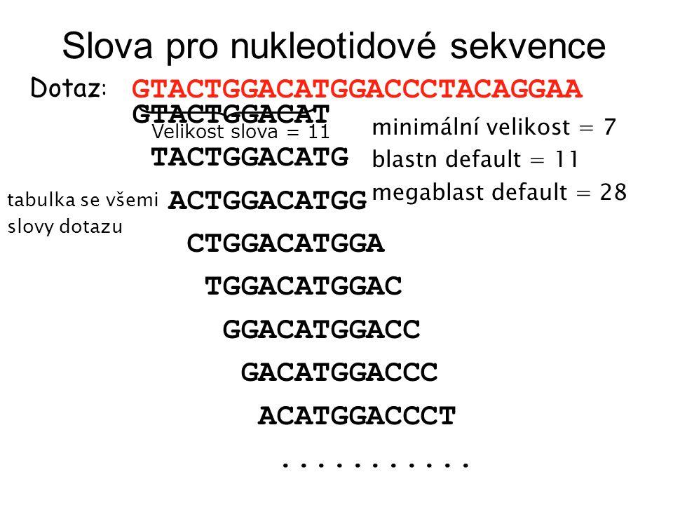 Slova pro nukleotidové sekvence GTACTGGACATGGACCCTACAGGAA Dotaz : GTACTGGACAT TACTGGACATG ACTGGACATGG CTGGACATGGA TGGACATGGAC GGACATGGACC GACATGGACCC