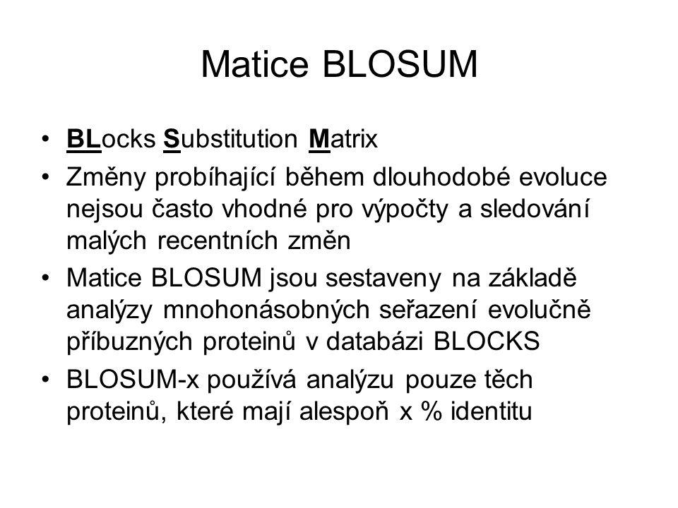 Matice BLOSUM BLocks Substitution Matrix Změny probíhající během dlouhodobé evoluce nejsou často vhodné pro výpočty a sledování malých recentních změn