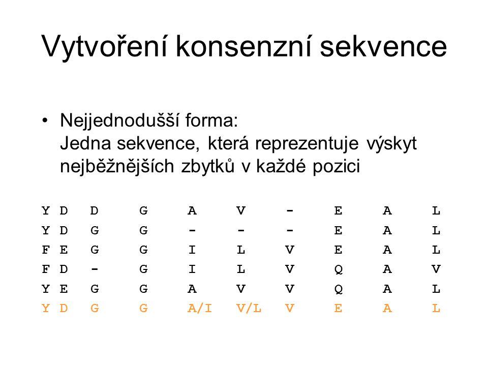 Vytvoření konsenzní sekvence Nejjednodušší forma: Jedna sekvence, která reprezentuje výskyt nejběžnějších zbytků v každé pozici YDDGAV-EAL YDGG---EAL