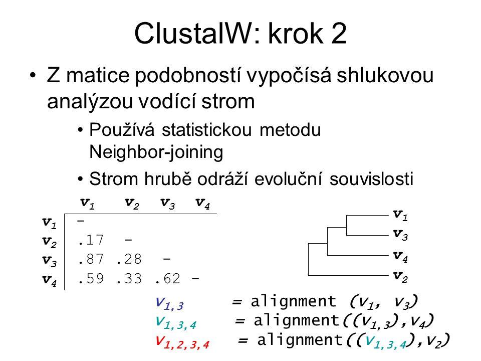 ClustalW: krok 2 Z matice podobností vypočísá shlukovou analýzou vodící strom Používá statistickou metodu Neighbor-joining Strom hrubě odráží evoluční