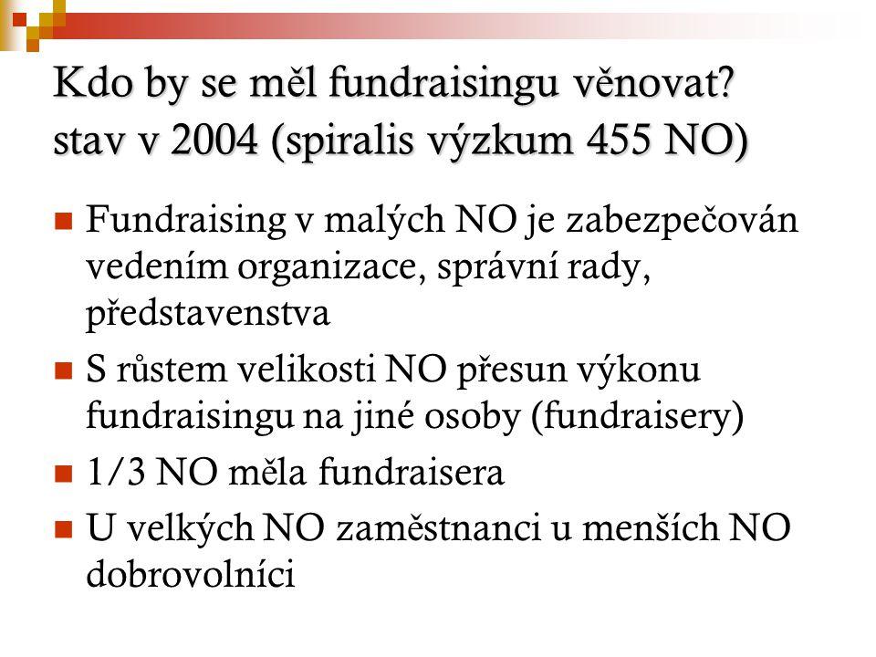 Kdo by se m ě l fundraisingu v ě novat? stav v 2004 (spiralis výzkum 455 NO) Fundraising v malých NO je zabezpe č ován vedením organizace, správní rad