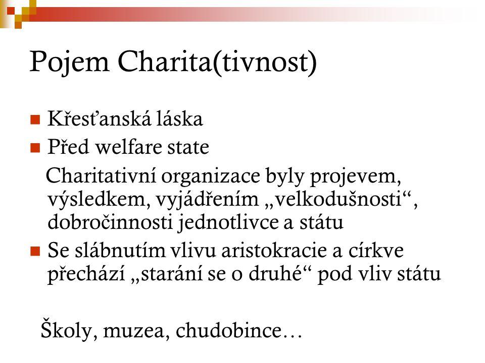 """Pojem Charita(tivnost) K ř es ť anská láska P ř ed welfare state Charitativní organizace byly projevem, výsledkem, vyjád ř ením """"velkodušnosti"""", dobro"""