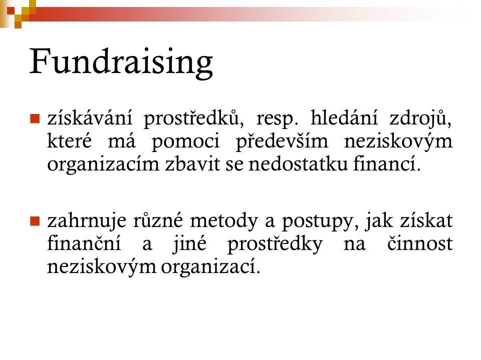 Fundraising získávání prost ř edk ů, resp. hledání zdroj ů, které má pomoci p ř edevším neziskovým organizacím zbavit se nedostatku financí. zahrnuje