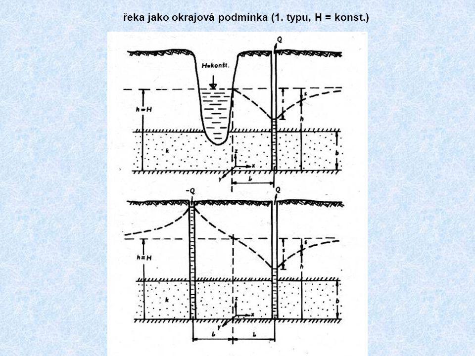 řeka jako okrajová podmínka (1. typu, H = konst.)