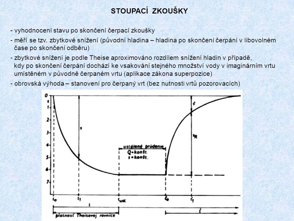 upravená Theisova rovnice pro výpočet snížení při stoupací zkoušce POSTUP VYHODNOCENÍ - nejčastěji vyhodnocení semilogaritmickou metodou (obdoba Jacobovy aproximace) – pro výpočet T se používá přímkový úsek grafu - změříme snížení na konci čerpací zkoušky v čase t - postupně měříme zbytkové snížení s´ v časech t´ - četnost měření hladin odpovídá 2 – 3 měření s´ v jednom logaritmickém cyklu času - v semilogaritmickém grafu vyneseme na osu x poměr t/t´ proti hodnotám s´ na ose y - čas t je celkový čas hydrodynamické zkoušky – čas čerpací + stoupací zkoušky k danému bodu měření - čas t´ je čas od zahájení stoupací zkoušky (přerušení čerpání) úprava Jacobovou metodou přímkové aproximace výpočet snížení v jednom logaritmickém cyklu času t/t´