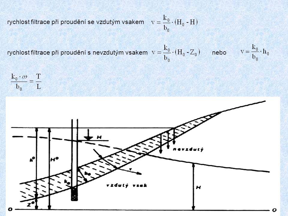 rychlost filtrace při proudění se vzdutým vsakem rychlost filtrace při proudění s nevzdutým vsakem nebo kde T je transmisivita zvodněné vrstvy, w je plocha průsaku jednotkové šířky a L je náhradní délka zvodněné vrstvy o transmisivitě T, která odpovídá svými odporovými vlastnostmi kolmatované vrstvičce poměr k 0 /b 0 představuje jednotkovou charakteristiku propustnosti kolmatované vrstvičky a označuje se jako součinitel kolmatace, není jej možné přesně určit.
