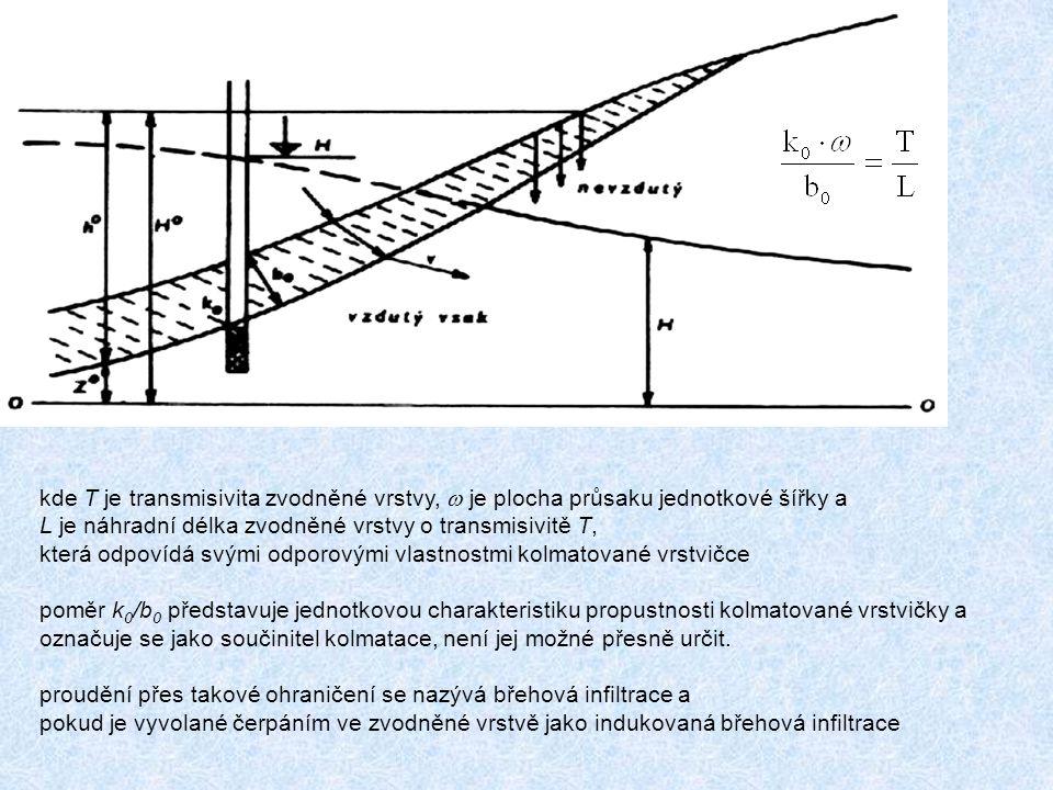 kde T je transmisivita zvodněné vrstvy,  je plocha průsaku jednotkové šířky a L je náhradní délka zvodněné vrstvy o transmisivitě T, která odpovídá svými odporovými vlastnostmi kolmatované vrstvičce poměr k 0 /b 0 představuje jednotkovou charakteristiku propustnosti kolmatované vrstvičky a označuje se jako součinitel kolmatace, není jej možné přesně určit.