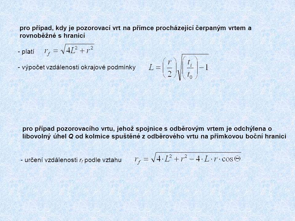 pro případ, kdy je pozorovací vrt na přímce procházející čerpaným vrtem a rovnoběžné s hranicí - platí - výpočet vzdálenosti okrajové podmínky pro případ pozorovacího vrtu, jehož spojnice s odběrovým vrtem je odchýlena o libovolný úhel Q od kolmice spuštěné z odběrového vrtu na přímkovou boční hranici - určení vzdálenosti r f podle vztahu