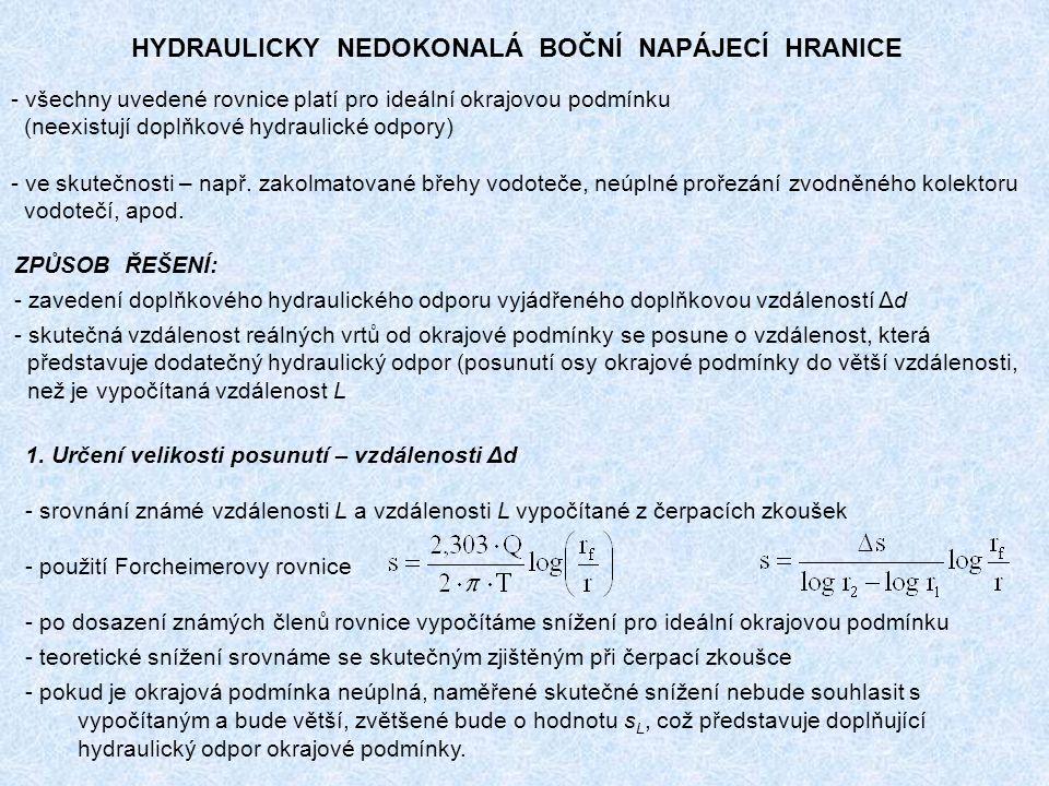HYDRAULICKY NEDOKONALÁ BOČNÍ NAPÁJECÍ HRANICE - všechny uvedené rovnice platí pro ideální okrajovou podmínku (neexistují doplňkové hydraulické odpory) - ve skutečnosti – např.