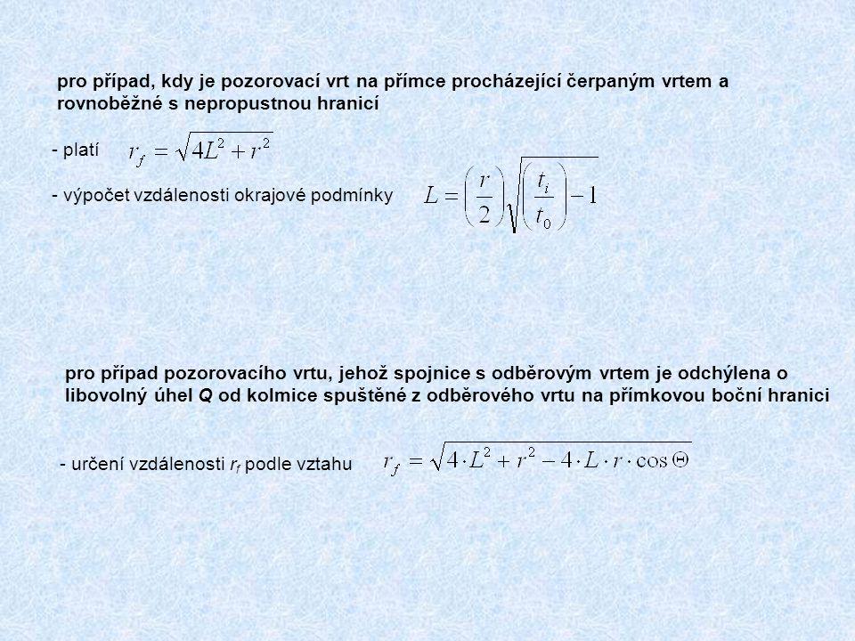 pro případ, kdy je pozorovací vrt na přímce procházející čerpaným vrtem a rovnoběžné s nepropustnou hranicí - platí - výpočet vzdálenosti okrajové podmínky pro případ pozorovacího vrtu, jehož spojnice s odběrovým vrtem je odchýlena o libovolný úhel Q od kolmice spuštěné z odběrového vrtu na přímkovou boční hranici - určení vzdálenosti r f podle vztahu