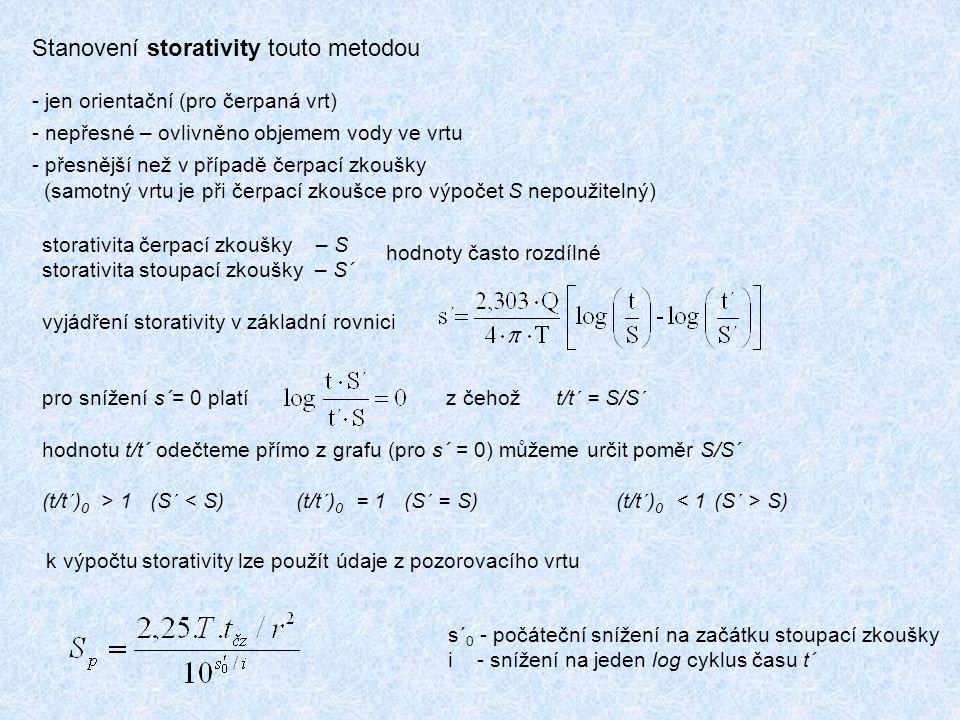 Stanovení storativity touto metodou - jen orientační (pro čerpaná vrt) - nepřesné – ovlivněno objemem vody ve vrtu - přesnější než v případě čerpací zkoušky (samotný vrtu je při čerpací zkoušce pro výpočet S nepoužitelný) storativita čerpací zkoušky – S storativita stoupací zkoušky – S´ vyjádření storativity v základní rovnici pro snížení s´= 0 platí z čehož t/t´ = S/S´ hodnotu t/t´ odečteme přímo z grafu (pro s´ = 0) můžeme určit poměr S/S´ (t/t´) 0 > 1 (S´ S) hodnoty často rozdílné s´ 0 - počáteční snížení na začátku stoupací zkoušky i - snížení na jeden log cyklus času t´ k výpočtu storativity lze použít údaje z pozorovacího vrtu