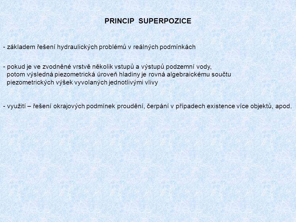 PRINCIP SUPERPOZICE - základem řešení hydraulických problémů v reálných podmínkách - pokud je ve zvodněné vrstvě několik vstupů a výstupů podzemní vody, potom výsledná piezometrická úroveň hladiny je rovná algebraickému součtu piezometrických výšek vyvolaných jednotlivými vlivy - využití – řešení okrajových podmínek proudění, čerpání v případech existence více objektů, apod.