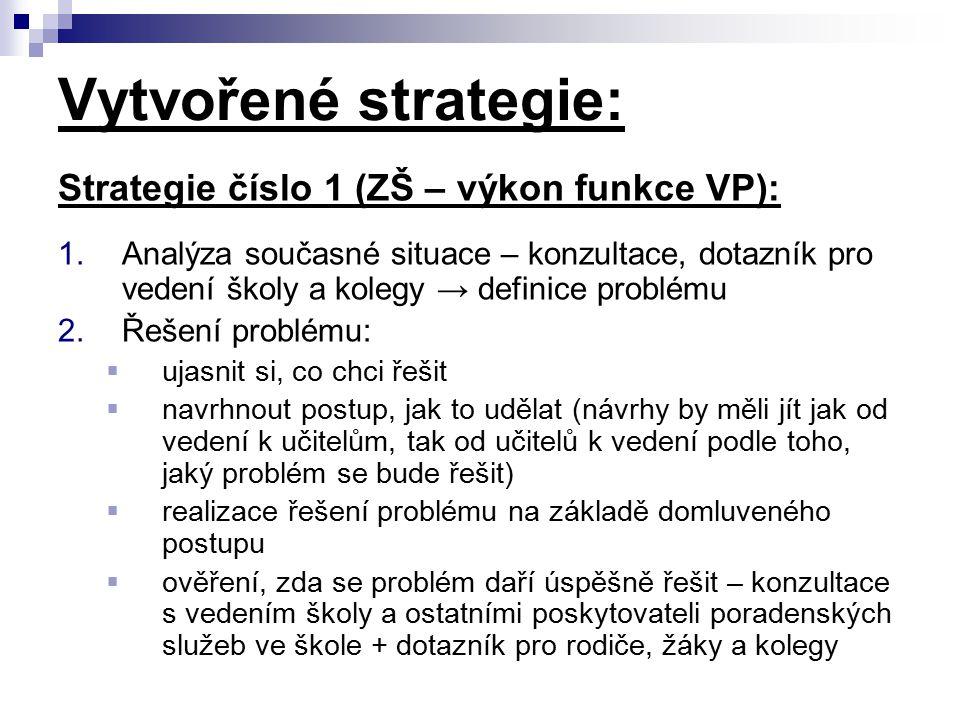 Vytvořené strategie: Strategie číslo 1 (ZŠ – výkon funkce VP): 1.Analýza současné situace – konzultace, dotazník pro vedení školy a kolegy → definice